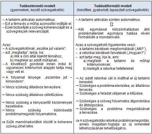Tanulói értékelés minta